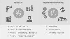 中国10万人口以上特大镇有238个 镇改市,难在哪儿